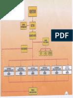 bagan organisasi lemlit.pdf