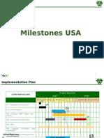 Milestones USA