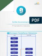 PPT Registrasi