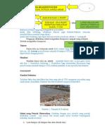 Tugas I_portfolio 1_4_format Karya Tulis Individu