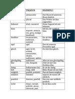 Expresii Cu Adjective Si Adverbe La Dativ