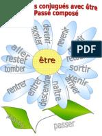 6784 Affiche Des Verbes Conjugus Avec Tre Au Pass Compos