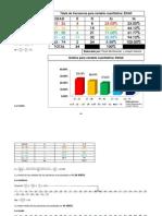 Informe de Investigacion, Consumo Radial, Monteverde Paola , Salazar Joseph 2