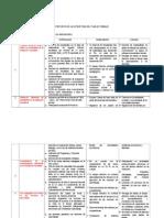 PROPUESTA DE LA ESTRUCTURA DEL PLAN DE TRABAJO 2015.doc