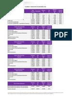 TarifasPyS_FIJApersonas_160115.pdf