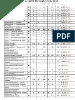 hours pdf