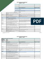 Better Made SQF PA Checklist 7 1