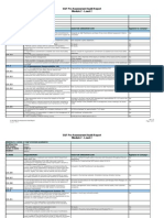 Better Made SQF PA Checklist 7 1