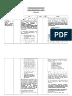 Trabajo Sobre Estrategias Metodologicas-final