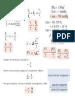 Tabla de conversiones quimica presion