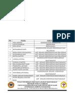 List Anggota Pio-lm 2015