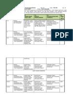 MDJ - RMP Analisis Dan Perancangan Bisnis - OK
