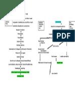 revised_patho.docx