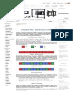 Compressão H.264 - Aprender e Usar, Na Prática