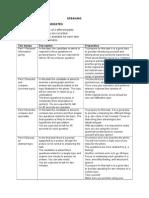 General InstructionS for Aptis_04092014