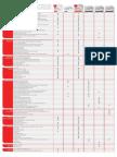 FEATURES IBwave Design Enterprise vs Lite