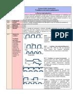 -Protocol Clinic Standardizat Ventilarea Mecanic%C4%83 Pulmonar%C4%83