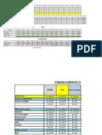 Cuadros de Gastos y Formatos Numericos - Juana Vilchez Moran - Fundo Amarillo