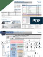 TDA100D (Especificaciones)