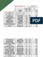 Lista de Preços Da Livraria Em PDF