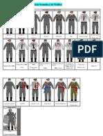 Uniformes de la Policía Armada y de Tráfico