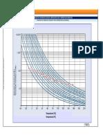 LB04 Classificacao Sae de Viscosidades Para Oleos Automotivos de Engrenagens Caixa e Diferencial Janeiro 2005 Tecem