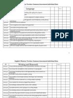 english i standards chart