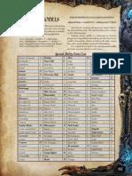 Deepwars Custom Characters