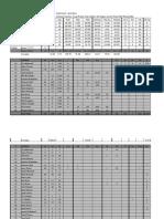 1996 final season stats mini