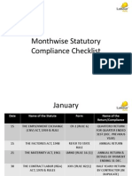 Contract Labour Compliance Checklist