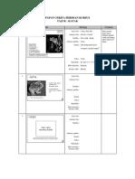 323-EduPPG-3j_Integrasi TMK MS PowerPoint-Contoh Papan Cerita