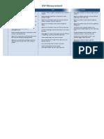 ESF Math - Measurement
