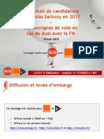 BVA - Souhaits de candidature de Nicolas Sarkozy en 2017