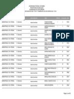 Relação de Classificados Na 1ª Chamada Da Lista de Espera SiSU 1º 2014