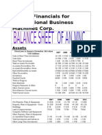 Annual Financials for International Business Machines Corp