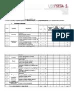 Repartizarea Cifrei de Scolarizare Pentru Admitere Licenta 2014-2015