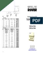 Manual Modulador SATELITE ROVER