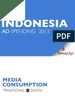Indonesia Ads Spending 2013