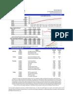 Pensford Rate Sheet - 02.23.2015