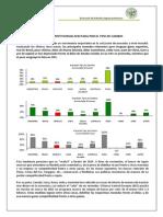 Informe ARU Febrero 2015