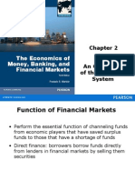 Ch2_Overview of the Financial System