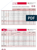 2015 CAE Paper Based Examination Dates in Murcia
