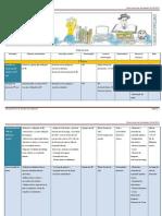 Plano Anual de Actividades Bib 2014-2015