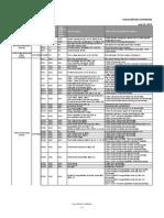 (BizhubPRESS C8000)ICP List Ver.1.1(en) G