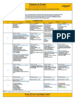 Simulator Training Schedule for UPES