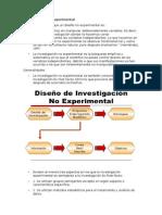 Investigación No Experimental 1