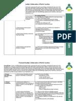 PQCNC NAS Phase 2 Action Plan