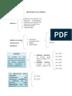 Obligaciones Unidad IV (Ineficacia Del Acto Jurídico)