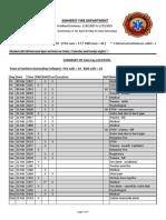 AFD Weekend Runs Feb 20-22