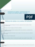 Diagrama de Proceso Para Elaboracion de Buñuelos